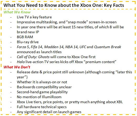 New Xbox One key facts